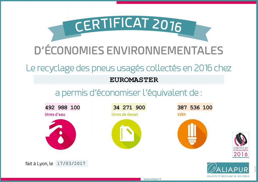 Certificat d'économies environnementales d'Euromaster.