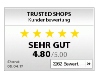 Notes de Goodwheel sur Trusted Shops.