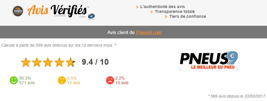 Avis de Pneus9 sur Avis Vérifiés.